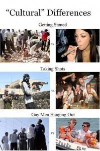 Culturele verschillen